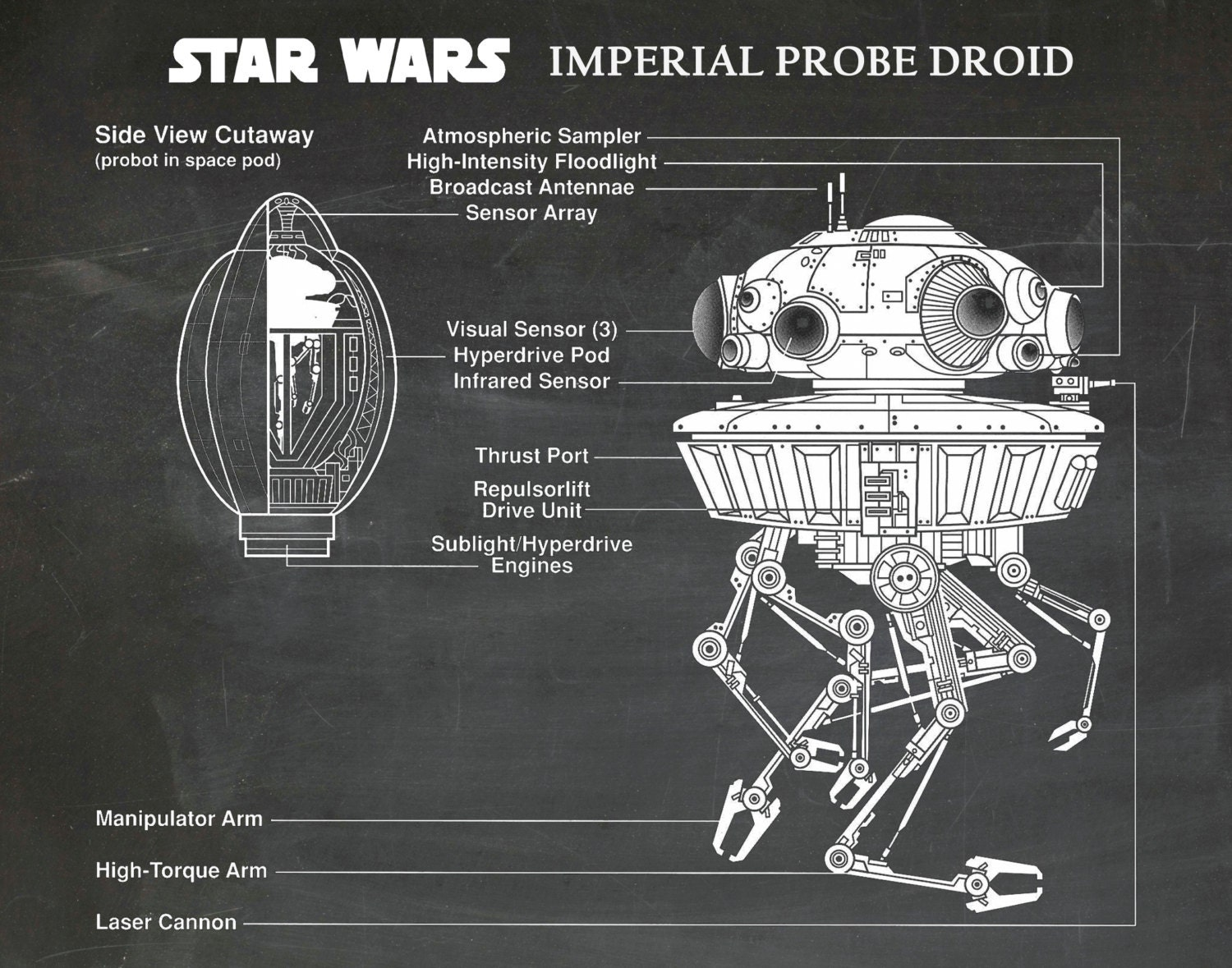 star wars imperial probe droid blueprint - schematic art print wall poster