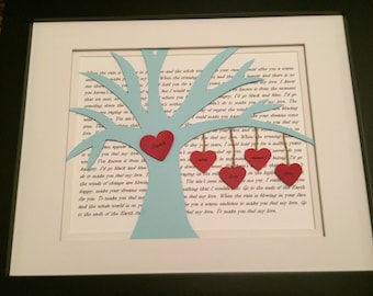 Wedding Gift Ideas For A Blended Family : Blended family tree Etsy