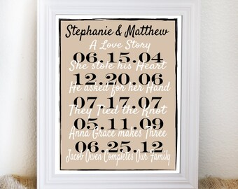 Personalized dates love marriage baby anniversary gift personalized dates love story print wife gift husband gift anniversary gift name wedding date birth of negle Gallery