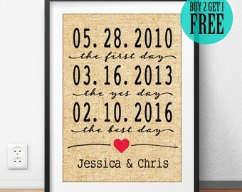 Personalized Wedding Gift for Couple, Bridal Shower Decor, Wedding Decor, Wedding Sign, Important Date, Burlap Print, Anniversary Gift, CM67