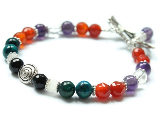 Fertility Bracelet For Thyroid Function And Endometriosis With