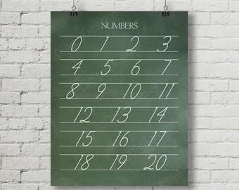 Vintage Alphabet Numbers Cursive Classroom Poster Digital Chalkboard Word Art 16x20 - Back to School Teacher Appreciation Gift