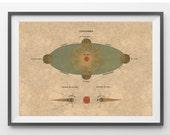 Astronomy Plate Art Print Earth Orbit Seasons Sun Moon