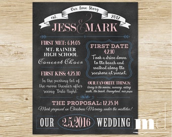 Our Love Story Wedding Chalkboard, Engagement Stats Chalkboard Sign, Save the Date, Anniversary, Bridal Shower Gift, Navy, Pink PRINTABLE