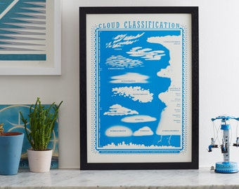 Cloud classification. CLOUDS.Screen print by James Brown