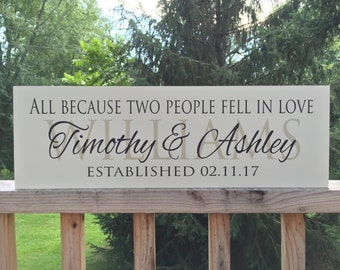 Wedding Gift Sign, Wedding Gift Last Name Establish, All Because Two People Fell In Love, Wedding Present, Personalized Wedding Gift, Plaque