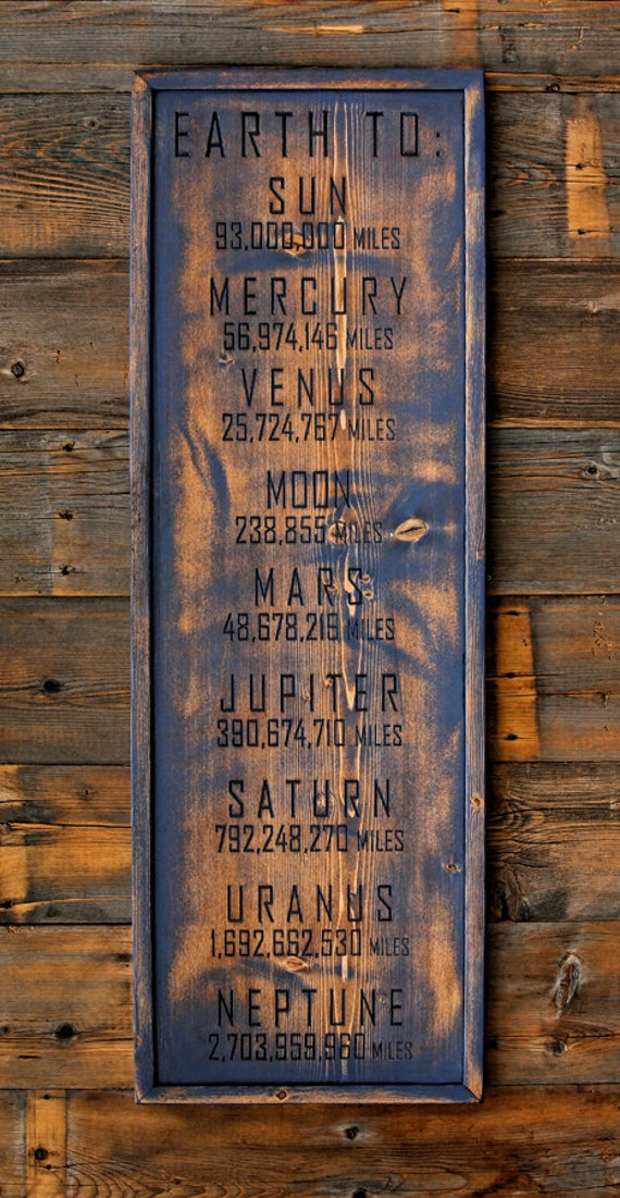 Items Similar To Planets Astronomy Space Home Decor Wall