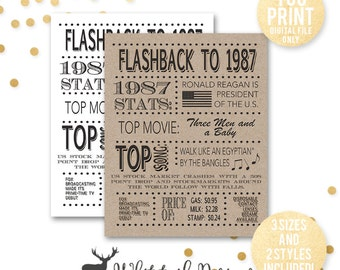 30th birthday, 1987 poster, Flashback to 1987, 1987 stats, 30th birthday Poster, 30th Birthday Card, DIGITAL FILE