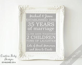 Anniversary Gift for Parents - Personalized - Gift for Husband or Wife - Wedding Printable - Parents' Anniversary - 35th Wedding