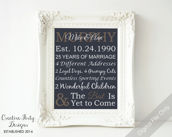 ... Anniversary Gift for ParentsGift for Husband or WifeWedding
