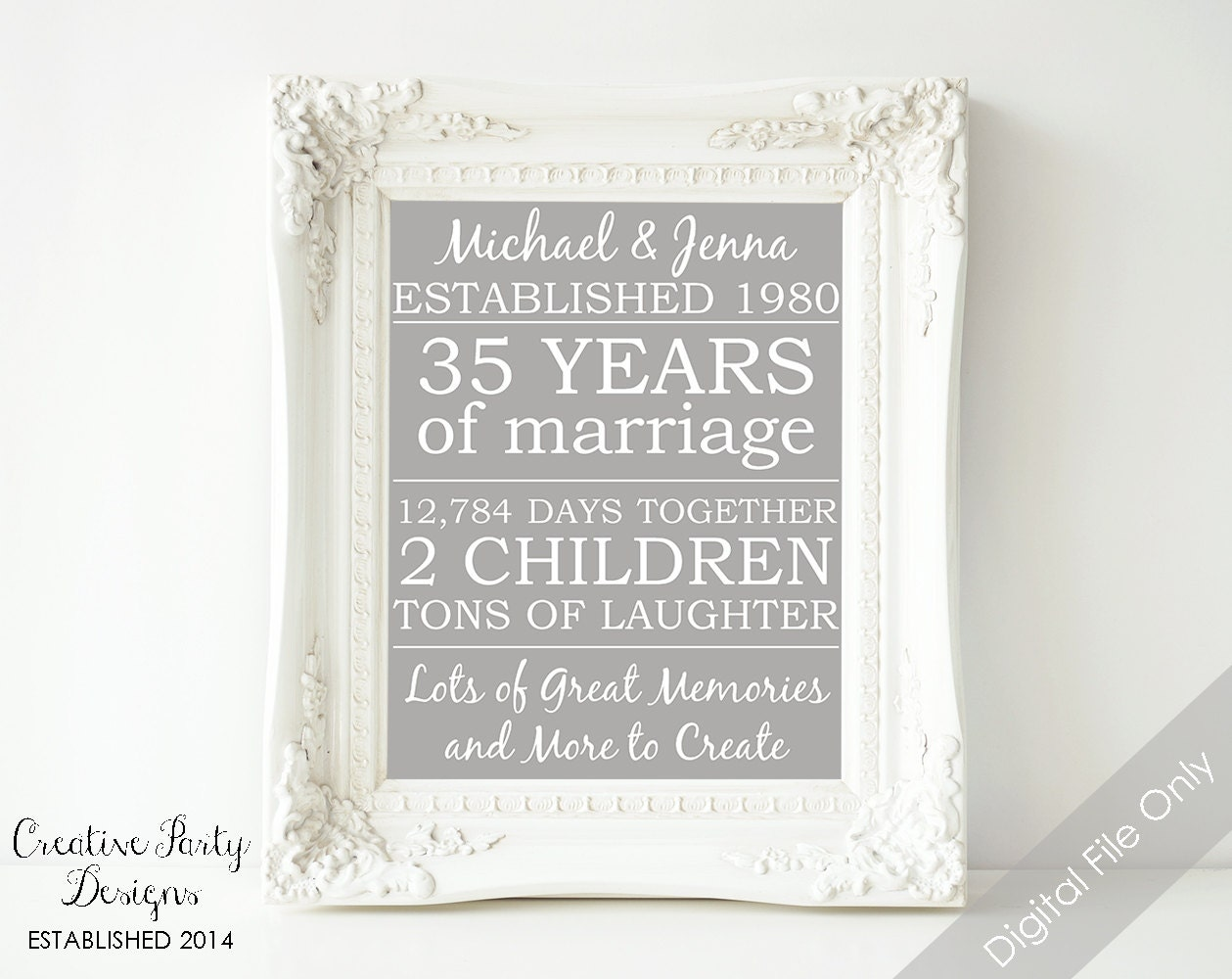 35th Wedding Anniversary Gift Ideas For Parents: Anniversary Gift For Parents Personalized By