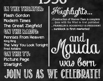 Year of birth Year in History Birthday Invitation