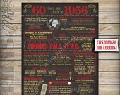 60th Birthday 1956 Chalkboard Poster Sign, 60 Years Ago, Born in 1956 USA Events 1956 Birth Year, 60th Birthday Gift, Digital Printable File