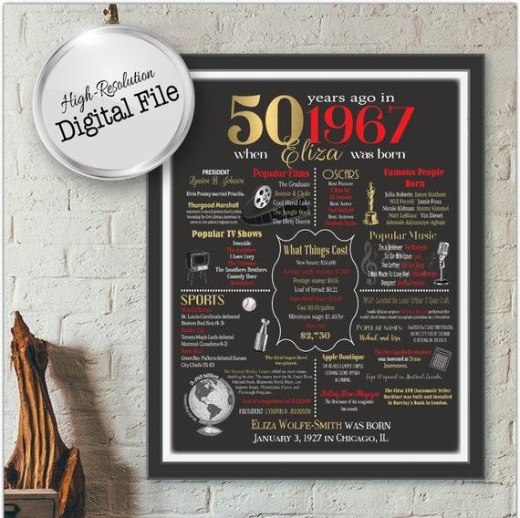 Personalized 50th Birthday Chalkboard By AndreasDesignStudio