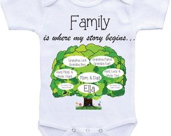Family Tree Onesies Unique Baby onesie personalized Custom onesie baby girl onsies baby boy onsies baby gift ideas baby gifts personalized