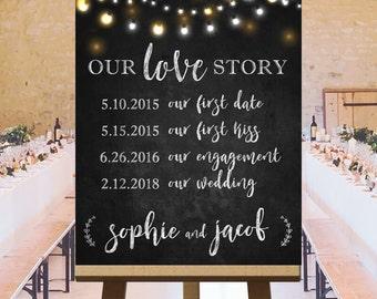 Wedding love story sign, printable large wedding signs, our love story wedding sign, wedding milestones, chalkboard wedding signs DIGITAL
