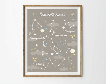Constellations print, 8 x 10 in, 11 x 14 in, 17 x 22 in, Constellations art, Nursery decor, Stars wall art, Stars print, Space poster