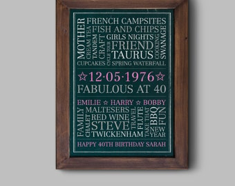 Personalised Birthday Poster, Word Cloud, Poster, PRINTED, Unique gift, Special 40th Birthday Chalkboard, BD406