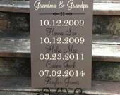 Grandparents Gift | 50th Anniversary Gift | 40th Anniversary | Gift from Grandkids | Golden | Ruby | Castle Inn Designs