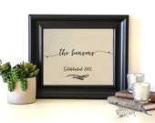 SALE Personalized Linen Print | Last name sign | Gift for husband or wife |  Linen 4 year Anniversary Gift  | Frame not included