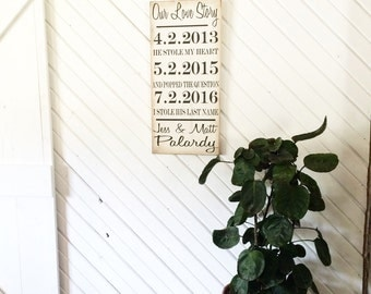 Our Love Story Personalized , important date art Wedding Gift, Anniversary Gift, Bridal Shower Gift. 12x24