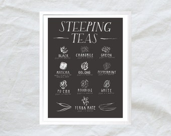 tea steeping kitchen poster - 11x14 tea lover's kitchen wall art decor