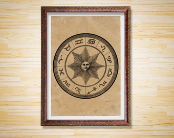 Zodiac Print Occult Poster Esoteric Decor