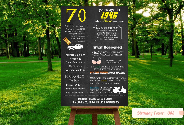 70thbirthday poster 70thbirthday decoration 70thbirthday for 70 birthday decoration ideas