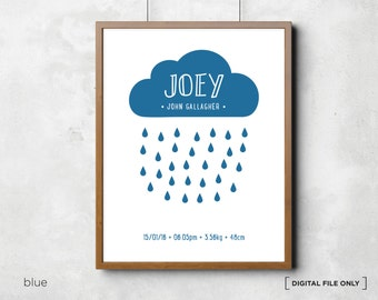 Birth announcement wall art, baby birth stat, birth stat, birth detail print, birth print, baby wall decor, nursery decor, baby name art