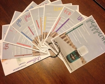 Young Living Premium Starter Kit Sharing Cards  Downloadable file