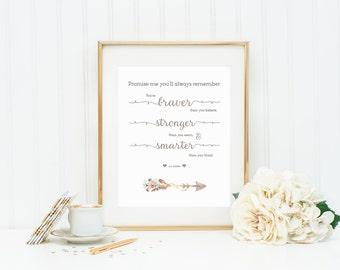 Winnie the Pooh Promise Me Print. Promise me you'll always remember 8 x 10 Print. Wall Decor. Encouragement Gift. Winnie the Pooh print.