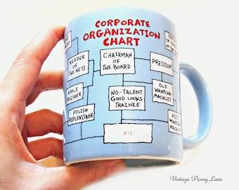 Vintage Ceramic Mug, Coffee Cup, Corporate Organization Chart