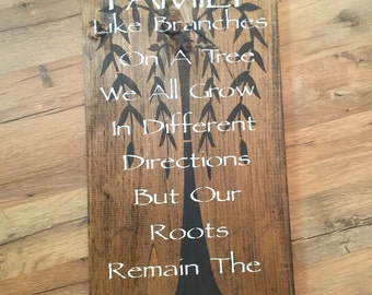 Family like branches on a tree wood sign