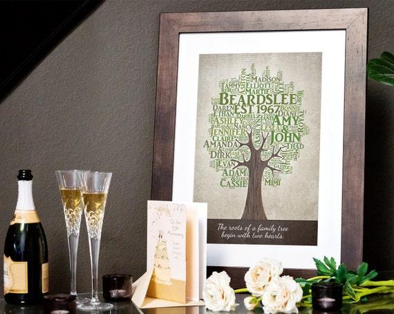 Family Tree Wedding Gift: Framed Family Tree Print 50th Anniversary Gift Ideas For