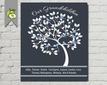 Grandparent Family Tree Gift - Grandchildren Family Tree - birds and names- Gift for Grandparents DIY Printable