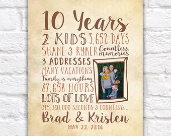 10th Wedding Anniversary Gift Husband : Drawing & Illustration Fiber Arts Glass Art Mixed Media & Collage ...