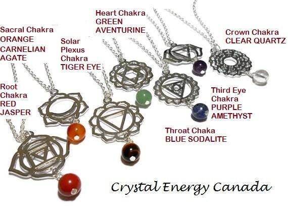 Root chakra necklace Muldhara red jasper crystal Chakra - photo #44