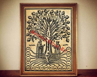 Tree of Knowledge print, alchemical illustration, occult poster, magic art, medieval gravure, magick #308