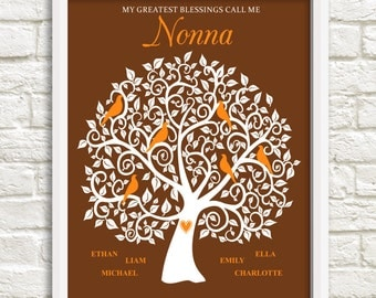 Gift for Nonna, Personalized Family Tree for Nonna, Mother's Day Gift for Nonna, Nonna Family Tree, Custom Family Tree, Custom Wall Art