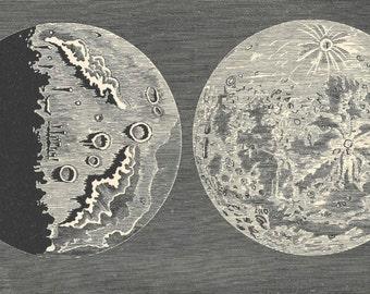 1885 Antique Astronomy Print Lithograph Original Book Plate