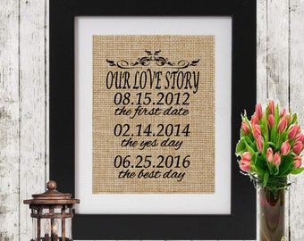 Our Love Story - Personalized Wedding Gift - Important Dates  - Anniversary Gift - Bridal Shower Gift - Wedding Gift for Couple - Burlap