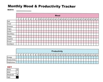 Modest image for mood tracker printable