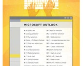 "Microsoft Outlook Mac Keyboard Shortcut Printable Poster 8.5""x11"""