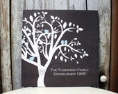 Family Tree Wall Art, Personalized Wedding Gift for Housewarming Gift for Bridal Shower Gift, Wedding Family Tree Wall Art