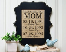 Mother Day from Daughter | Personalized Gift for Mom | Mom from Daughter | Mother Day | Mother's Day Gift from Kids | Birthday Gift for Mom