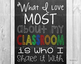 SALE Classroom Wall Art Printable - What I Love Most - 8x10 - 16x20 - Instant Download - Chalkboard Sign