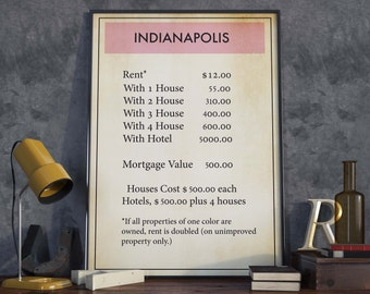 Indianapolis| Board Game Poster| Monopoly| Board Game Wall Art| Monopoly Poster| Monopoly Decor| Monopoly Gift| Monopoly Print| Monopoly Art