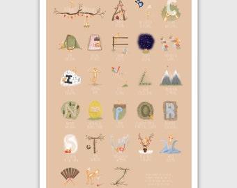 Alphabet Wall Chart - A2