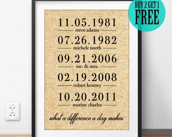 Father Day Gift, Mother Gift, Gift for Parents, Burlap Print, what a difference a day makes, Personalized Wall Art, Rustic Home Decor, CM19