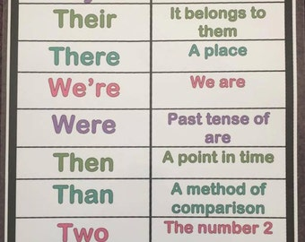 Commonly Misused Words Anchor Chart Laminated